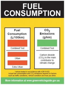 The bitter truth about government fuel tests